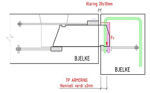 Memo 526 Figur 1