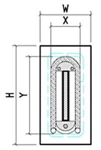 Memo 551 illustration 1 til tabell 1