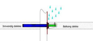 BWC løser lekkasjeproblemer ved gejnnomgang i membran.
