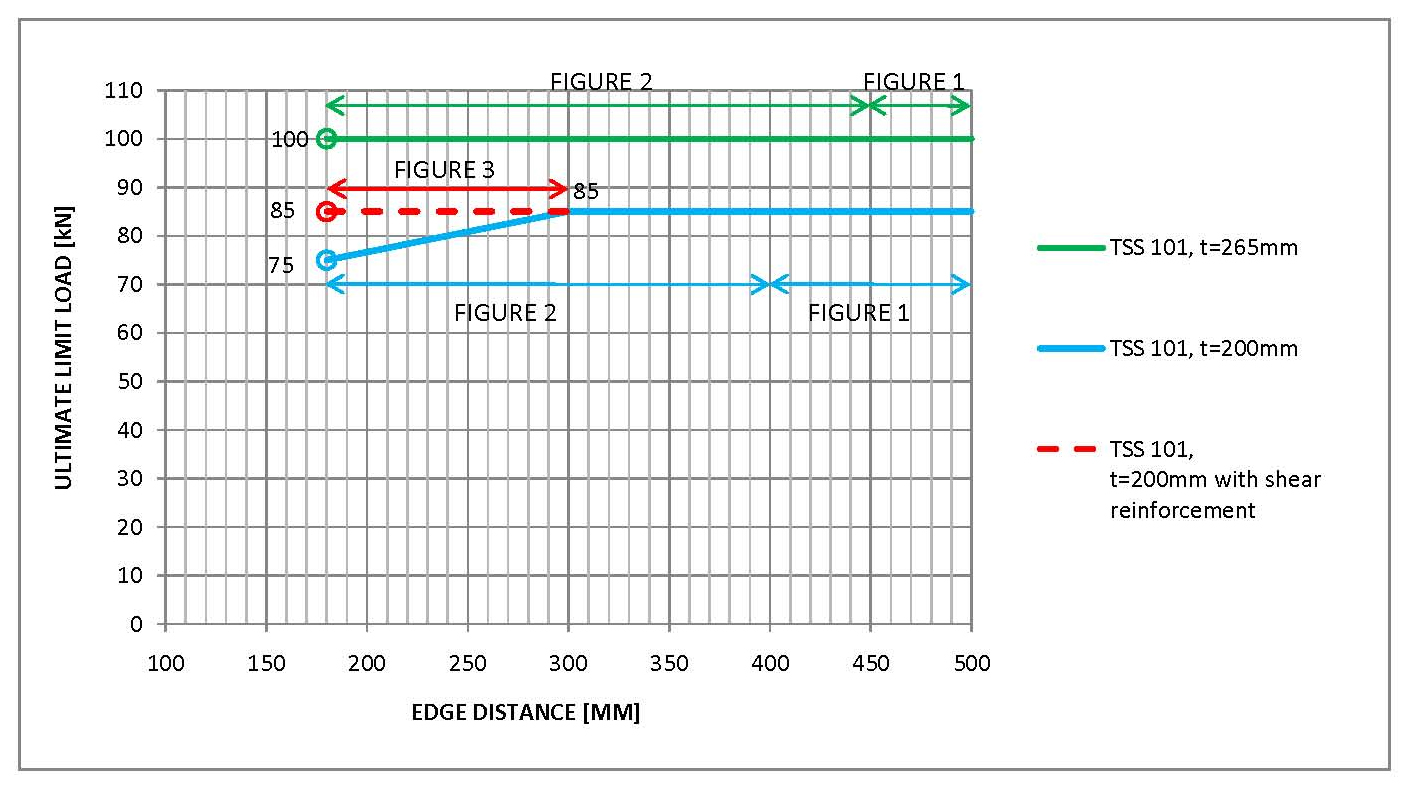 Memo 55d Figure 5 ENG