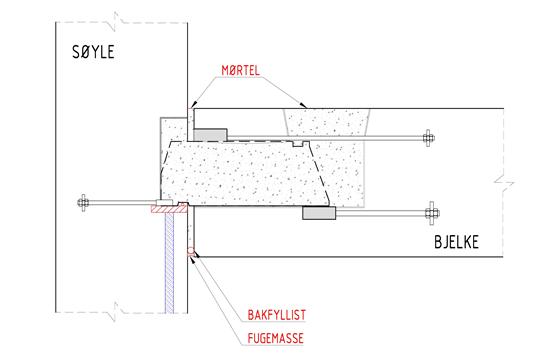 Montasje – Utstøp og forsegling av fuger.